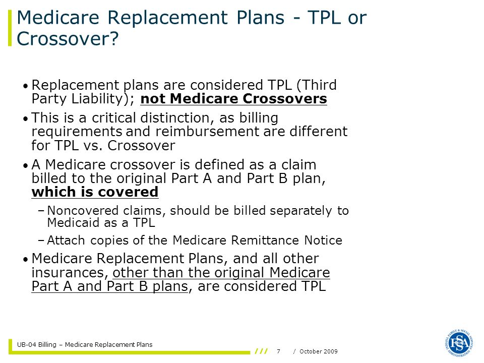 UB-04 Billing – Medicare Replacement Plans 18/ October 2009 Reimbursement Medicare Replacement Plan reimbursement is equal to the Medicaid allowable minus the payment from the Medicare Replacement Plan carrier Reimbursement is based on the aggregate (totals), not line-by-line calculations, for both crossovers and replacement plans The excess of the providers charges over the combined Medicare and Medicaid payments must be written off; it cannot be charged to the member