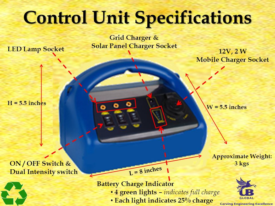 Control Unit Specifications LED Lamp Socket ON / OFF Switch & Dual Intensity switch Battery Charge Indicator 4 green lights – indicates full charge Each light indicates 25% charge 12V, 2 W Mobile Charger Socket Grid Charger & Solar Panel Charger Socket Approximate Weight: 3 kgs W = 5.5 inches L = 8 inches H = 5.5 inches