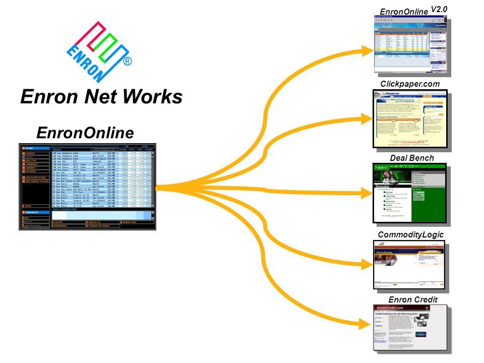 EnronOnline Enron Net Works ® Clickpaper.com Deal Bench CommodityLogic EnronOnline V2.0 Enron Credit