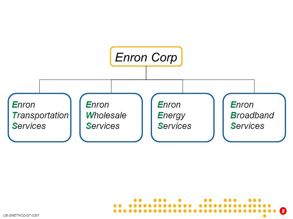 8 UB-SMETHODIST-0301 Enron Corp Enron Transportation Services Enron Wholesale Services Enron Energy Services Enron Broadband Services