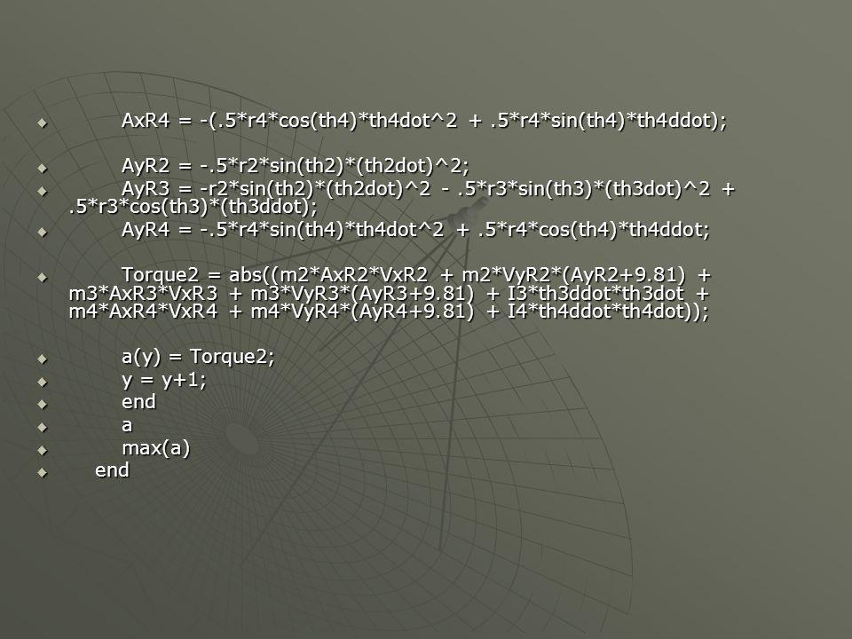 AxR4 = -(.5*r4*cos(th4)*th4dot^2 +.5*r4*sin(th4)*th4ddot); AxR4 = -(.5*r4*cos(th4)*th4dot^2 +.5*r4*sin(th4)*th4ddot); AyR2 = -.5*r2*sin(th2)*(th2dot)^