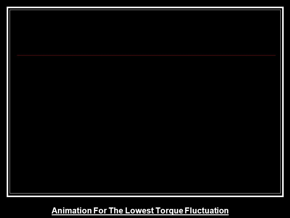 Animation For The Lowest Torque Fluctuation