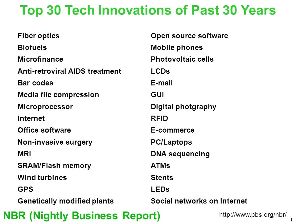 1 Top 30 Tech Innovations of Past 30 Years http://www.pbs.org/nbr/ NBR (Nightly Business Report) Social networks on InternetGenetically modified plants LEDsGPS StentsWind turbines ATMsSRAM/Flash memory DNA sequencingMRI PC/LaptopsNon-invasive surgery E-commerceOffice software RFIDInternet Digital photgraphyMicroprocessor GUIMedia file compression E-mailBar codes LCDsAnti-retroviral AIDS treatment Photovoltaic cellsMicrofinance Mobile phonesBiofuels Open source softwareFiber optics
