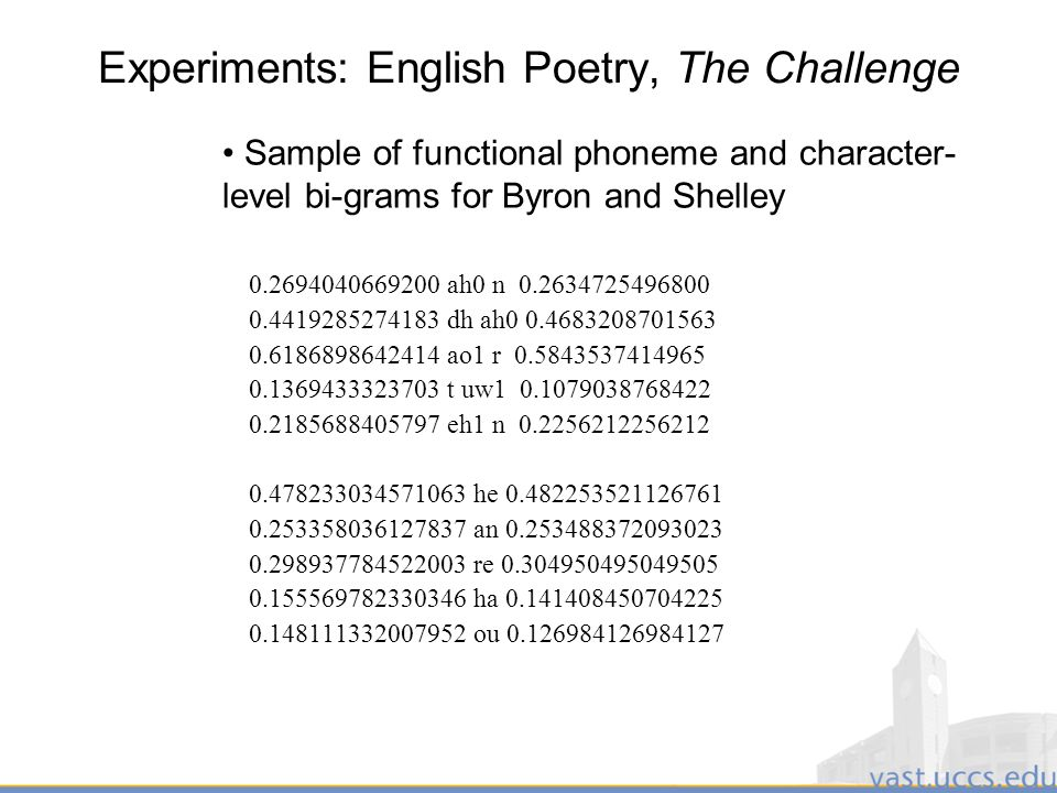 25 Experiments: English Poetry, The Challenge 0.2694040669200 ah0 n 0.2634725496800 0.4419285274183 dh ah0 0.4683208701563 0.6186898642414 ao1 r 0.5843537414965 0.1369433323703 t uw1 0.1079038768422 0.2185688405797 eh1 n 0.2256212256212 0.478233034571063 he 0.482253521126761 0.253358036127837 an 0.253488372093023 0.298937784522003 re 0.304950495049505 0.155569782330346 ha 0.141408450704225 0.148111332007952 ou 0.126984126984127 Sample of functional phoneme and character- level bi-grams for Byron and Shelley