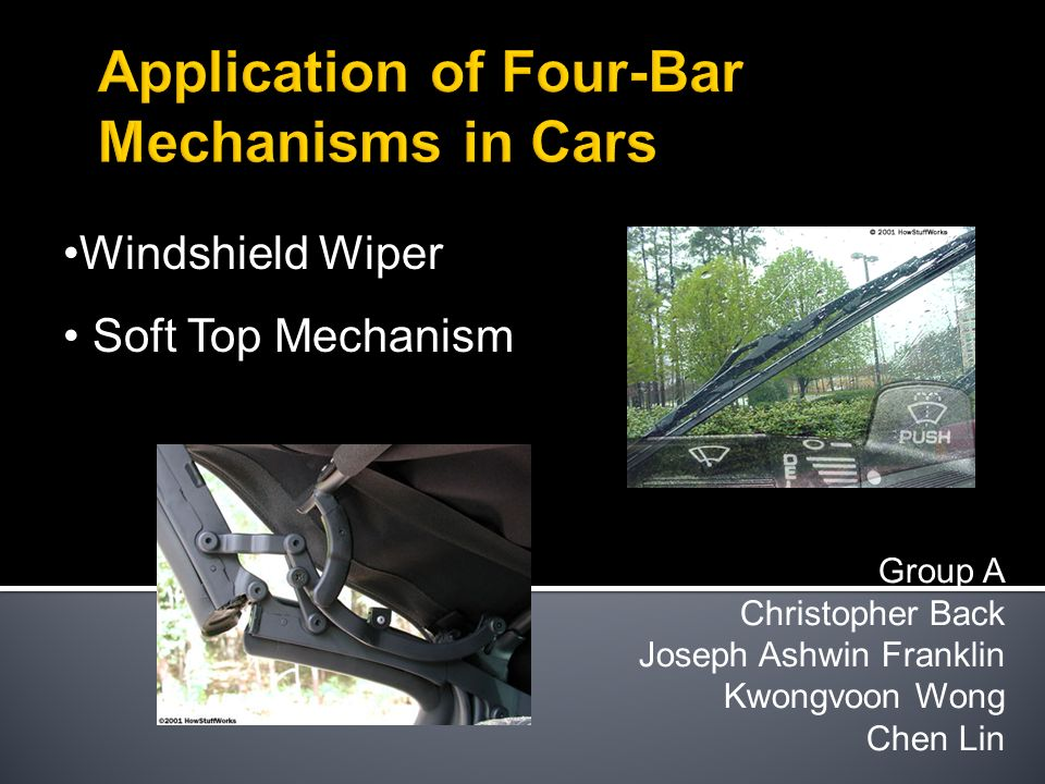 Application of Four-Bar Mechanisms in Cars Group A Christopher Back Joseph Ashwin Franklin Kwongvoon Wong Chen Lin Windshield Wiper Soft Top Mechanism