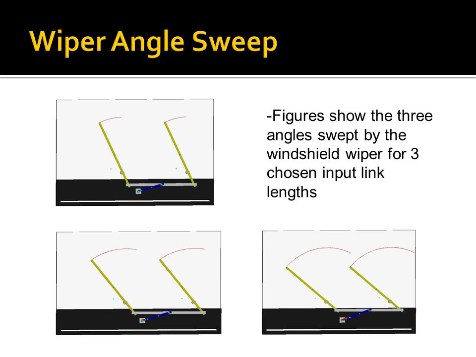 -Figures show the three angles swept by the windshield wiper for 3 chosen input link lengths