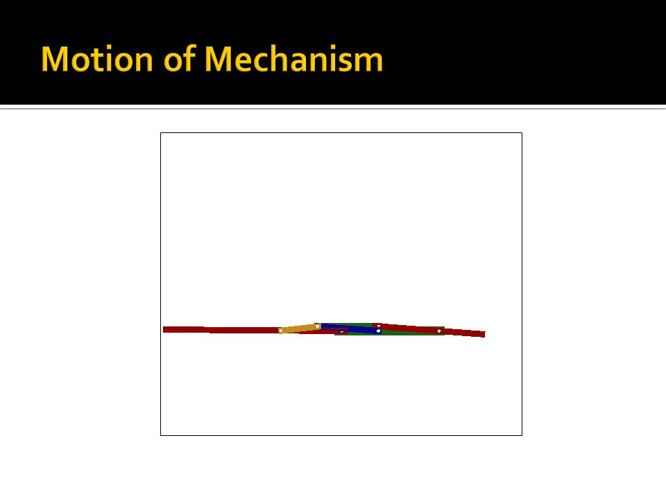 Motion of Mechanism
