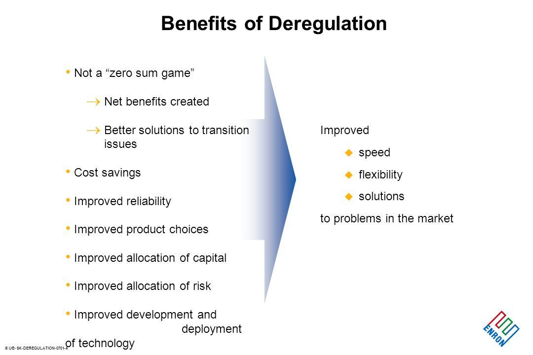 © UB-SK-DEREGULATION-0701-5 Benefits - Cost Savings Price Decrease from Deregulation in Five U.S.