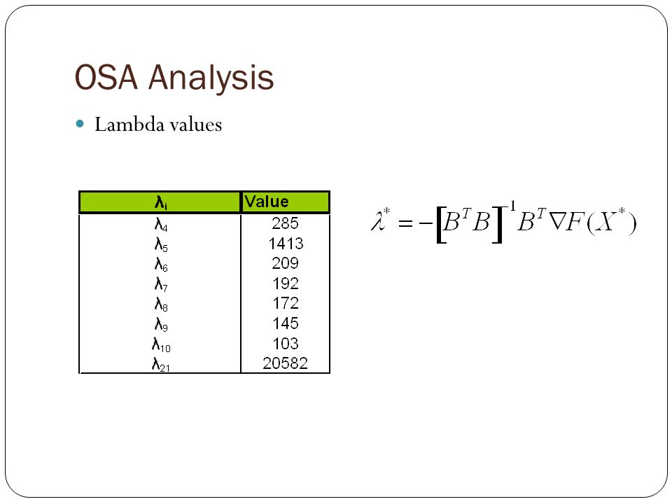 OSA Analysis Lambda values