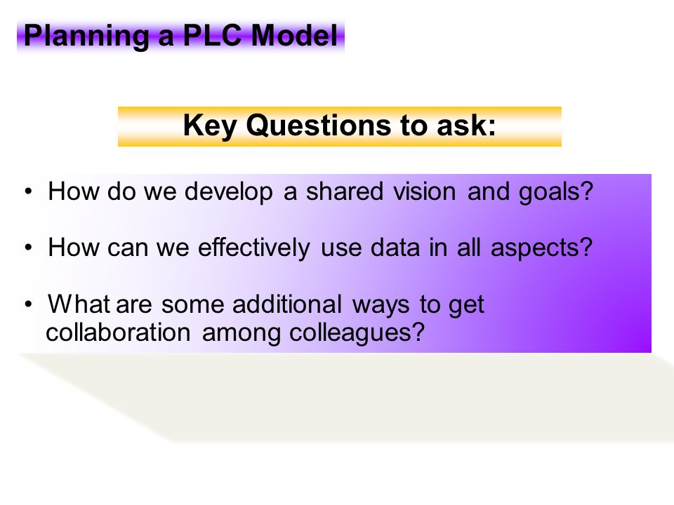 Planning a PLC Model Key Questions to ask: How do we develop a shared vision and goals? How can we effectively use data in all aspects? What are some