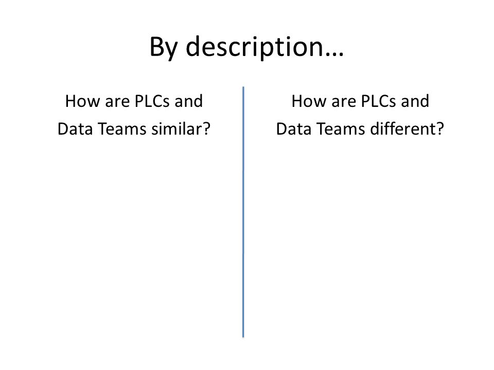 By description… How are PLCs and Data Teams similar? How are PLCs and Data Teams different?