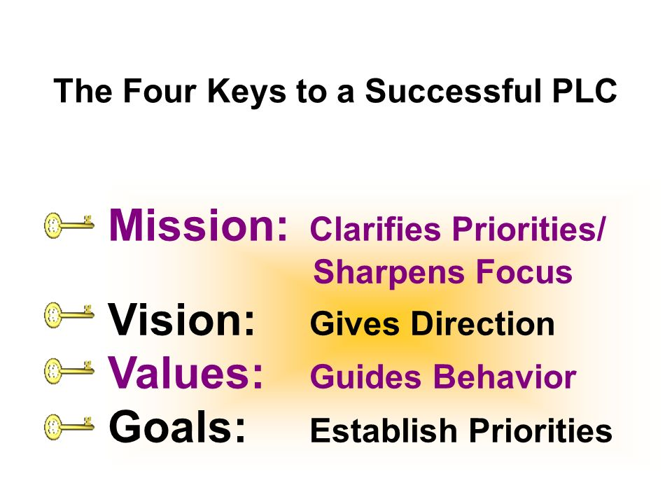 The Four Keys to a Successful PLC Mission: Clarifies Priorities/ Sharpens Focus Vision: Gives Direction Values: Guides Behavior Goals: Establish Prior