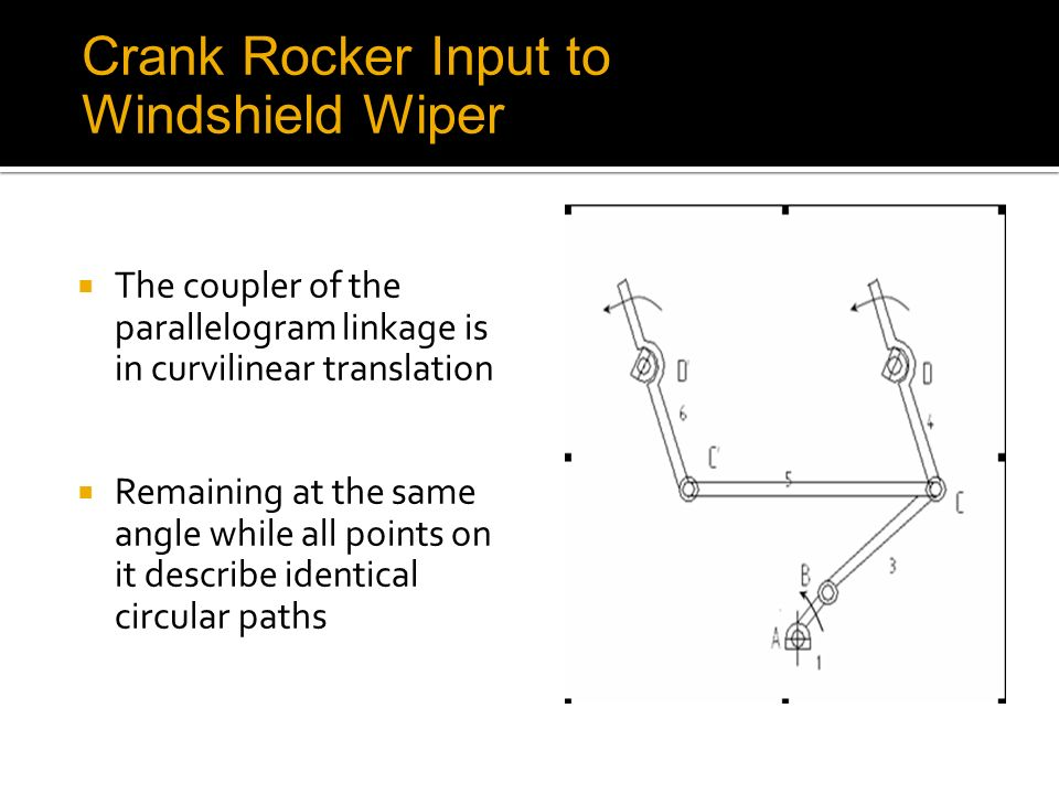 The coupler of the parallelogram linkage is in curvilinear translation Remaining at the same angle while all points on it describe identical circular