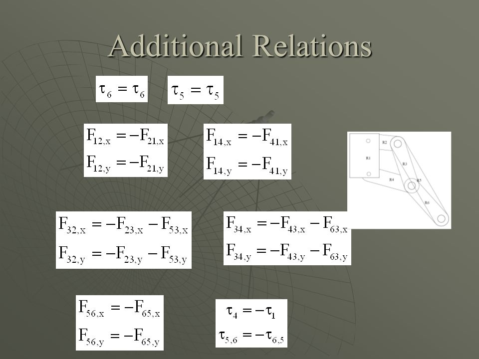 Additional Relations
