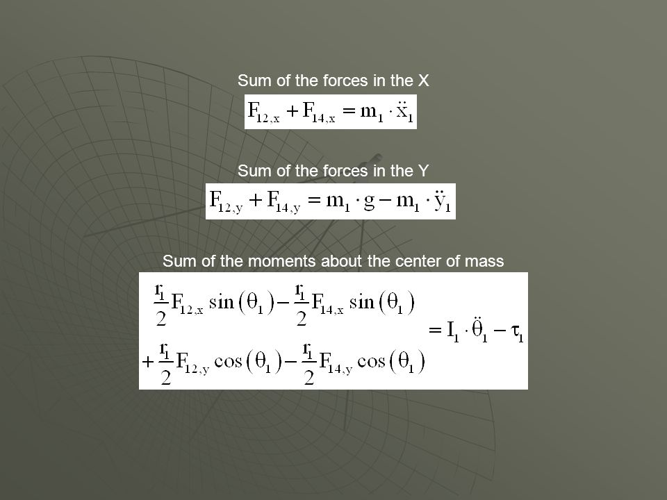 Sum of the forces in the X Sum of the forces in the Y Sum of the moments about the center of mass