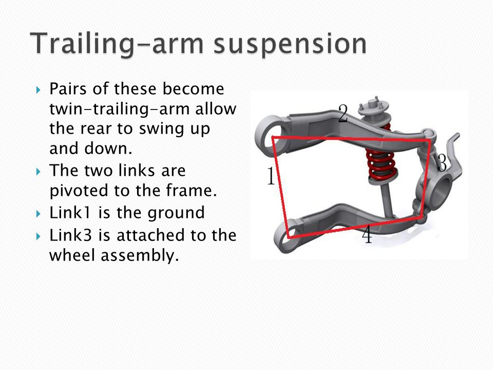 Pairs of these become twin-trailing-arm allow the rear to swing up and down. The two links are pivoted to the frame. Link1 is the ground Link3 is atta