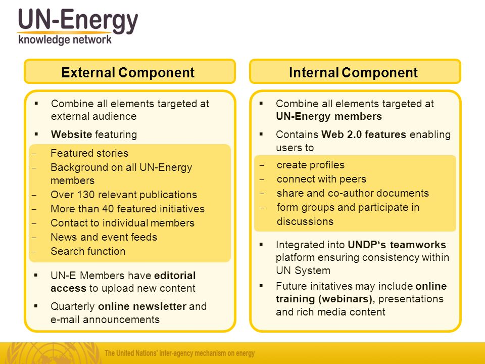 External Component Combine all elements targeted at external audience Website featuring UN-E Members have editorial access to upload new content Quarterly online newsletter and  announcements - Featured stories - Background on all UN-Energy members - Over 130 relevant publications - More than 40 featured initiatives - Contact to individual members - News and event feeds - Search function Internal Component Combine all elements targeted at UN-Energy members Contains Web 2.0 features enabling users to Integrated into UNDPs teamworks platform ensuring consistency within UN System Future initatives may include online training (webinars), presentations and rich media content - create profiles - connect with peers - share and co-author documents - form groups and participate in discussions