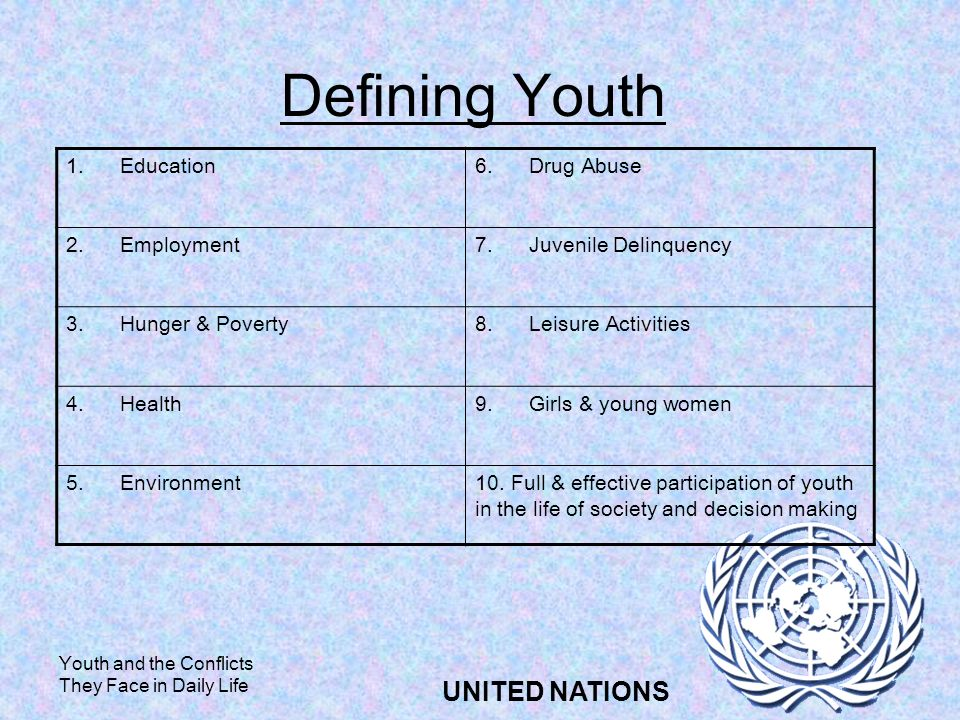 Youth and the Conflicts They Face in Daily Life UNITED NATIONS Defining Youth 1. Education6. Drug Abuse 2. Employment7. Juvenile Delinquency 3. Hunger