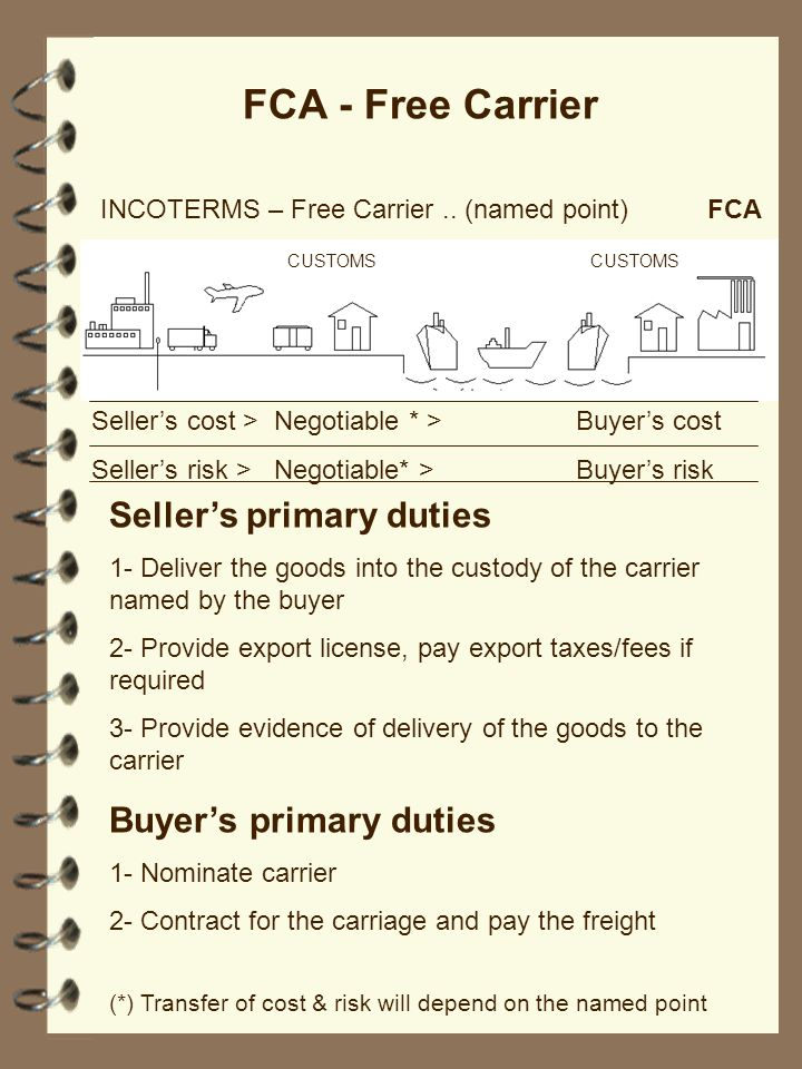 FCA - Free Carrier Sellers cost > Negotiable * > Buyers cost Sellers risk > Negotiable* > Buyers risk CUSTOMS INCOTERMS – Free Carrier.. (named point)