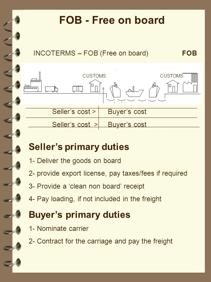 FOB - Free on board Sellers cost > Buyers cost INCOTERMS – FOB (Free on board) FOB CUSTOMS Sellers primary duties 1- Deliver the goods on board 2- pro