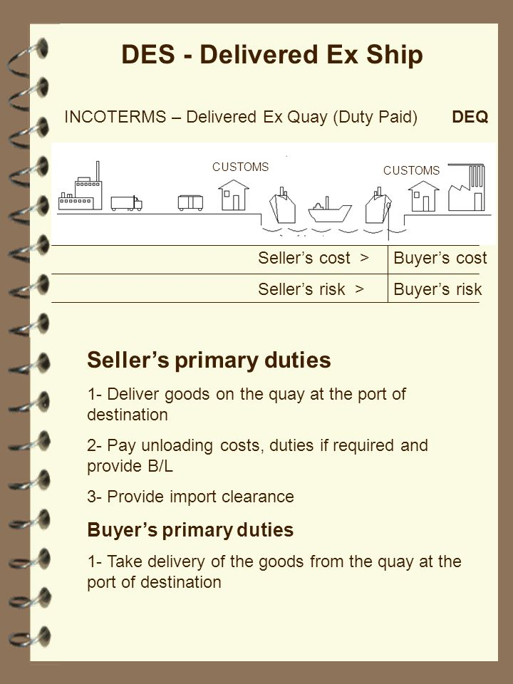 Sellers cost > Buyers cost Sellers risk > Buyers risk DES - Delivered Ex Ship INCOTERMS – Delivered Ex Quay (Duty Paid) DEQ CUSTOMS Sellers primary du