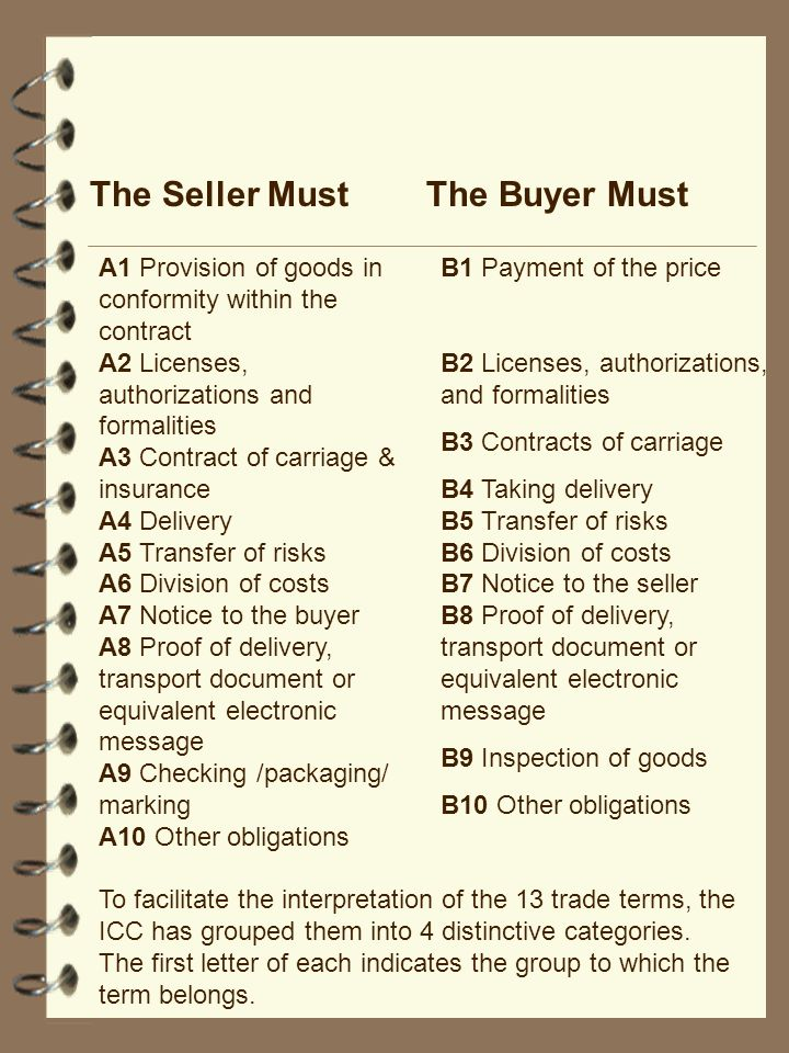 The Seller Must The Buyer Must A1 Provision of goods in conformity within the contract A2 Licenses, authorizations and formalities A3 Contract of carr