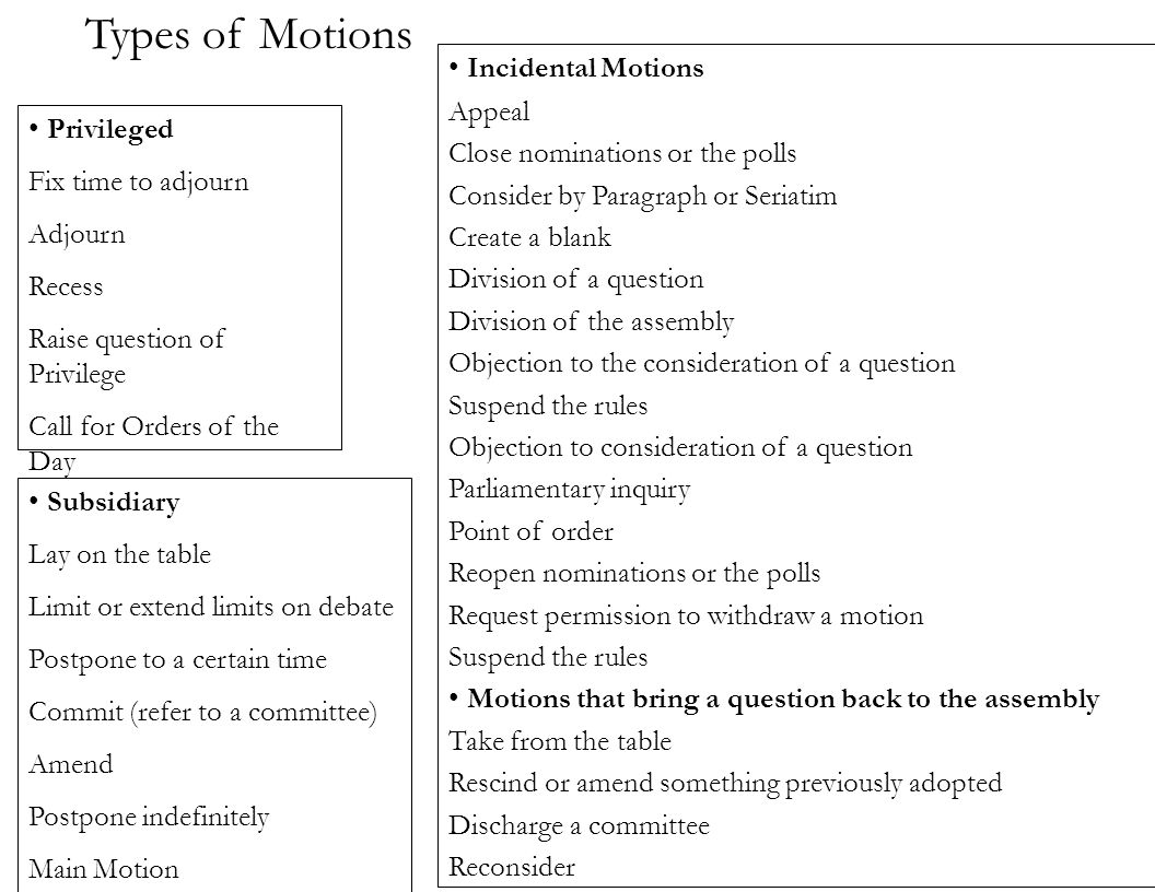 Types of Motions Privileged Fix time to adjourn Adjourn Recess Raise question of Privilege Call for Orders of the Day Subsidiary Lay on the table Limit or extend limits on debate Postpone to a certain time Commit (refer to a committee) Amend Postpone indefinitely Main Motion Incidental Motions Appeal Close nominations or the polls Consider by Paragraph or Seriatim Create a blank Division of a question Division of the assembly Objection to the consideration of a question Suspend the rules Objection to consideration of a question Parliamentary inquiry Point of order Reopen nominations or the polls Request permission to withdraw a motion Suspend the rules Motions that bring a question back to the assembly Take from the table Rescind or amend something previously adopted Discharge a committee Reconsider