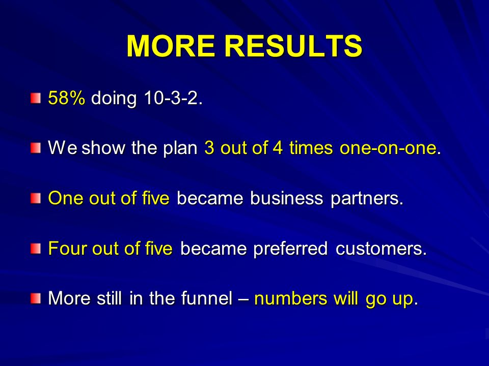 MORE RESULTS 58% doing 10-3-2. We show the plan 3 out of 4 times one-on-one. One out of five became business partners. Four out of five became preferr