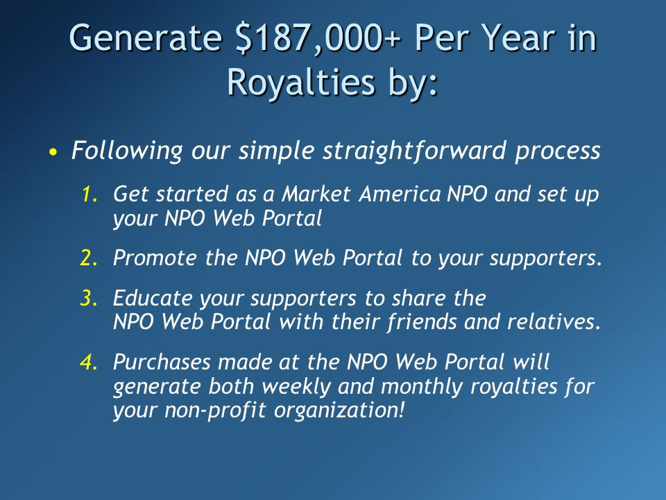 Generate $187,000+ Per Year in Royalties by: Following our simple straightforward process 1.