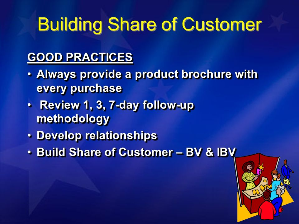GOOD PRACTICES Always provide a product brochure with every purchaseAlways provide a product brochure with every purchase Review 1, 3, 7-day follow-up methodology Review 1, 3, 7-day follow-up methodology Develop relationshipsDevelop relationships Build Share of Customer – BV & IBVBuild Share of Customer – BV & IBV GOOD PRACTICES Always provide a product brochure with every purchaseAlways provide a product brochure with every purchase Review 1, 3, 7-day follow-up methodology Review 1, 3, 7-day follow-up methodology Develop relationshipsDevelop relationships Build Share of Customer – BV & IBVBuild Share of Customer – BV & IBV Building Share of Customer