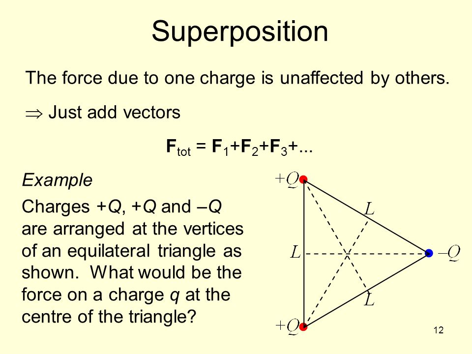 12 Superposition The force due to one charge is unaffected by others.