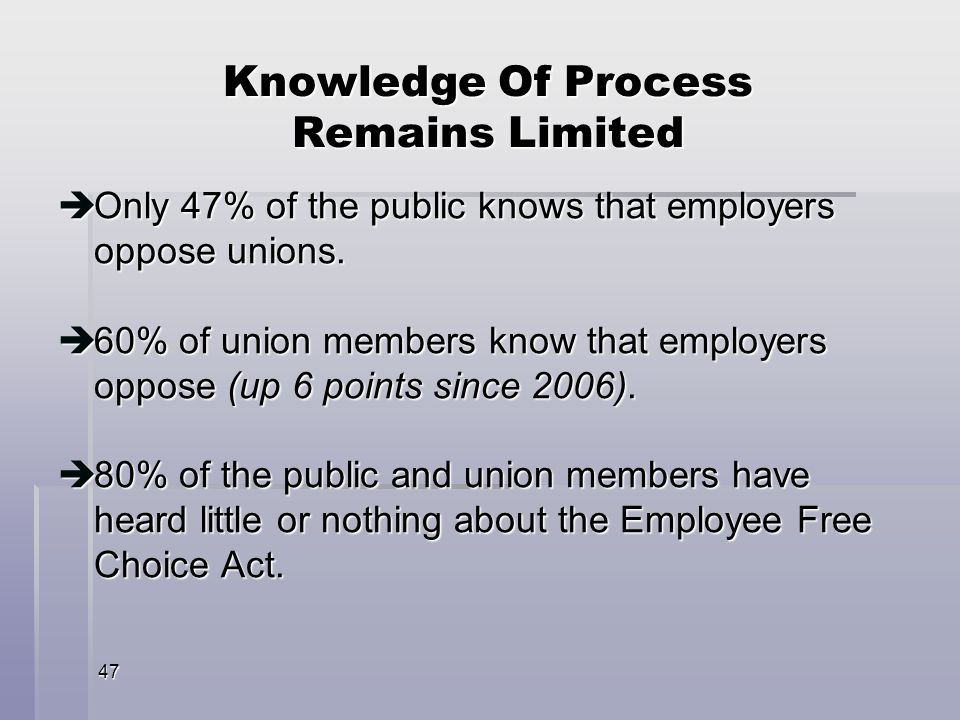 47 Knowledge Of Process Remains Limited Only 47% of the public knows that employers oppose unions.