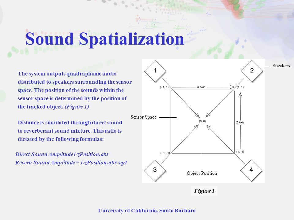 University of California, Santa Barbara Sound Spatialization The system outputs quadraphonic audio distributed to speakers surrounding the sensor spac