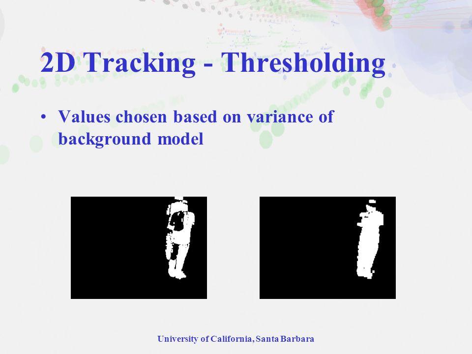 University of California, Santa Barbara 2D Tracking - Thresholding Values chosen based on variance of background model