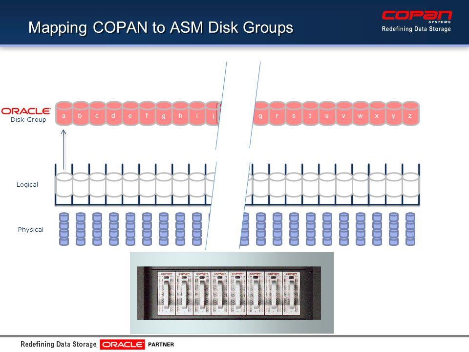 bcedfghiqrstvuwvuw kjalmnpo Physical Logical abcedfghikjalmnpoqrstvuwyxz Disk Group Mapping COPAN to ASM Disk Groups