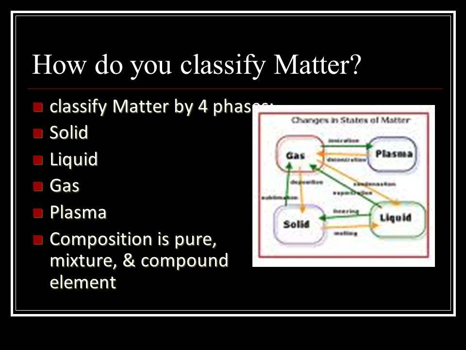 How do you classify Matter? classify Matter by 4 phases: Solid Liquid Gas Plasma Composition is pure, mixture, & compound element