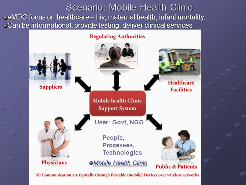 Scenario: Mobile Health Clinic eMDG focus on healthcare – hiv, maternal health, infant mortality.