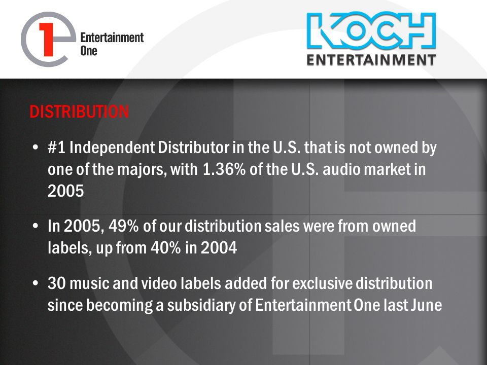 DISTRIBUTION #1 Independent Distributor in the U.S.