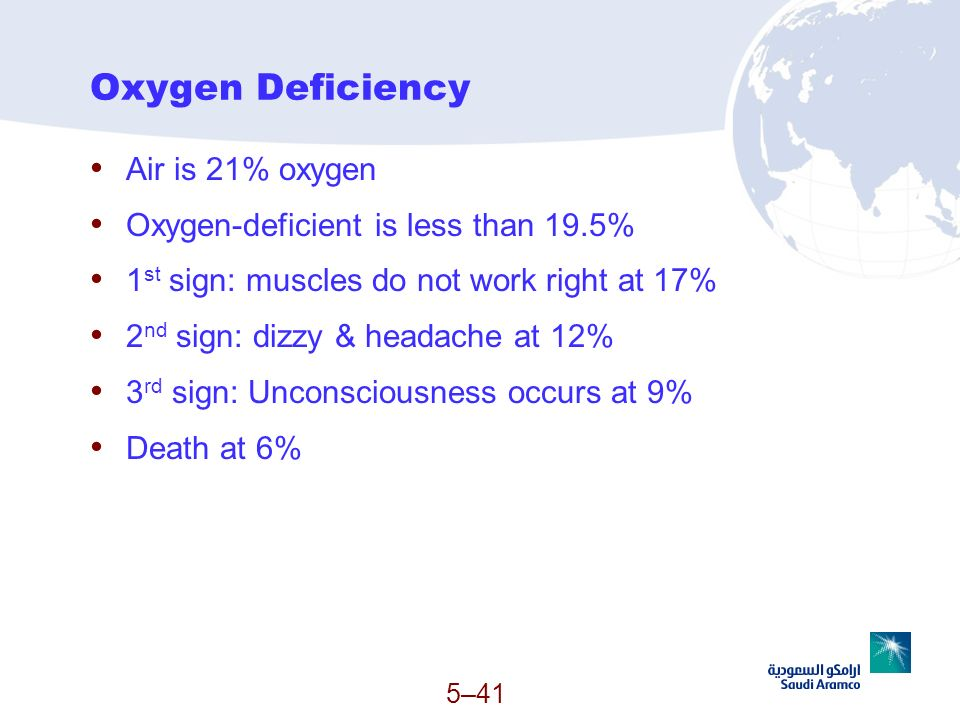 5–41 Oxygen Deficiency Air is 21% oxygen Oxygen-deficient is less than 19.5% 1 st sign: muscles do not work right at 17% 2 nd sign: dizzy & headache a