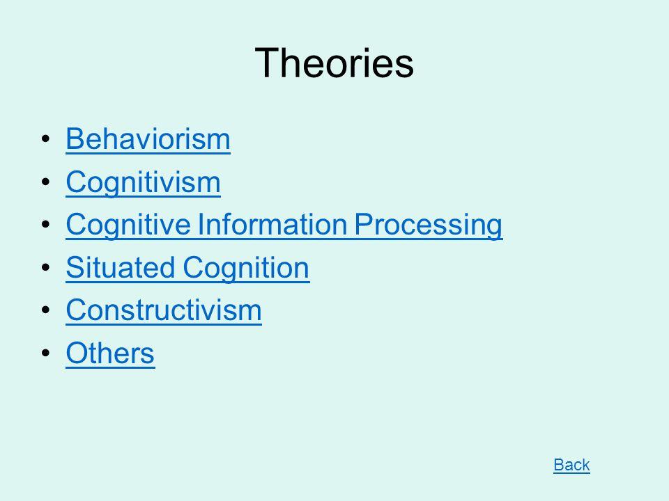 Theories Behaviorism Cognitivism Cognitive Information Processing Situated Cognition Constructivism Others Back