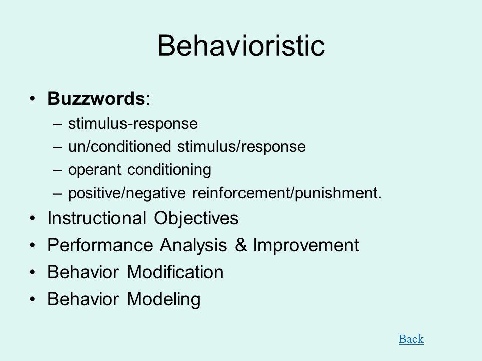 Behavioristic Buzzwords: –stimulus-response –un/conditioned stimulus/response –operant conditioning –positive/negative reinforcement/punishment.