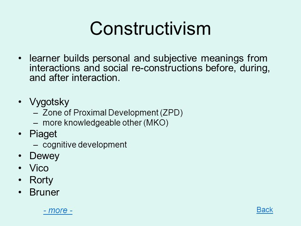 Constructivism learner builds personal and subjective meanings from interactions and social re-constructions before, during, and after interaction. Vy