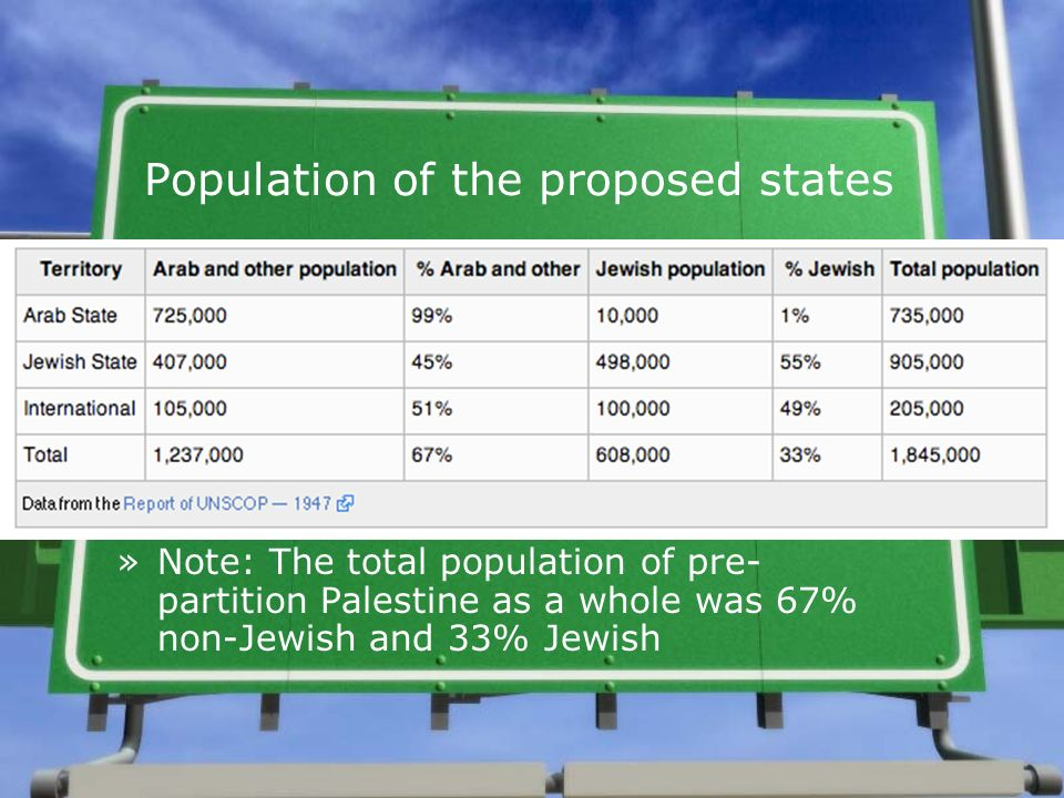 Population of the proposed states »Note: The total population of pre- partition Palestine as a whole was 67% non-Jewish and 33% Jewish