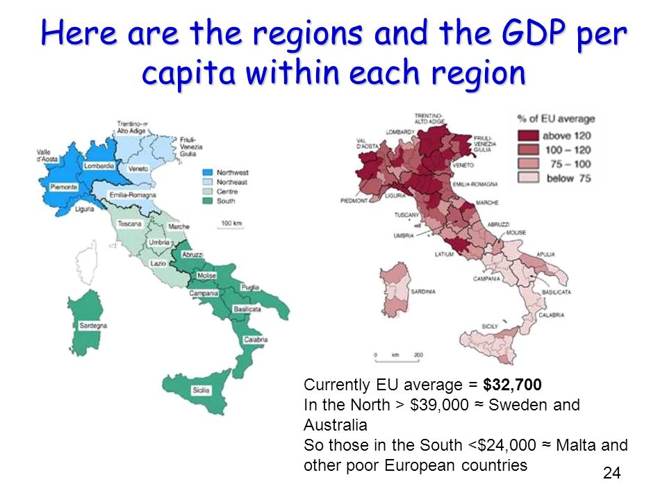 24 Here are the regions and the GDP per capita within each region Currently EU average = $32,700 In the North > $39,000 Sweden and Australia So those