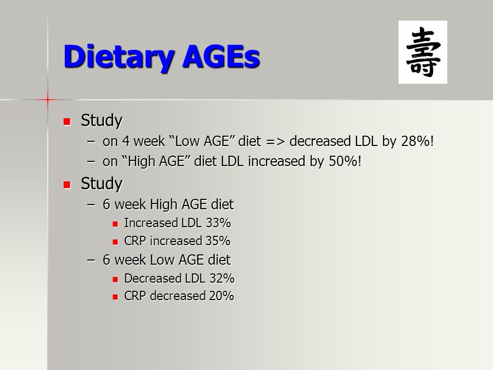 Dietary AGEs Study Study –on 4 week Low AGE diet => decreased LDL by 28%! –on High AGE diet LDL increased by 50%! Study Study –6 week High AGE diet In