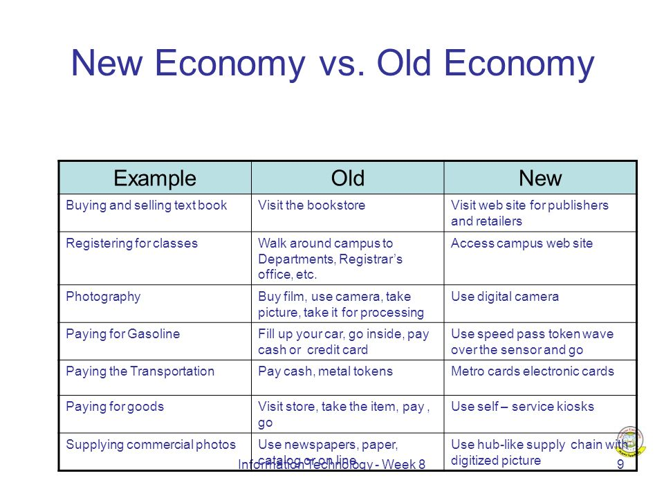 Information Technology - Week 89 New Economy vs.