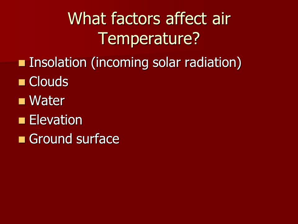 What factors affect air Temperature? Insolation (incoming solar radiation) Insolation (incoming solar radiation) Clouds Clouds Water Water Elevation E