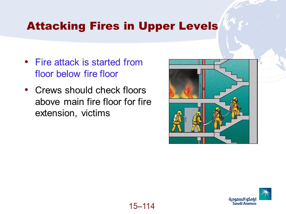 15–114 Attacking Fires in Upper Levels Fire attack is started from floor below fire floor Crews should check floors above main fire floor for fire ext