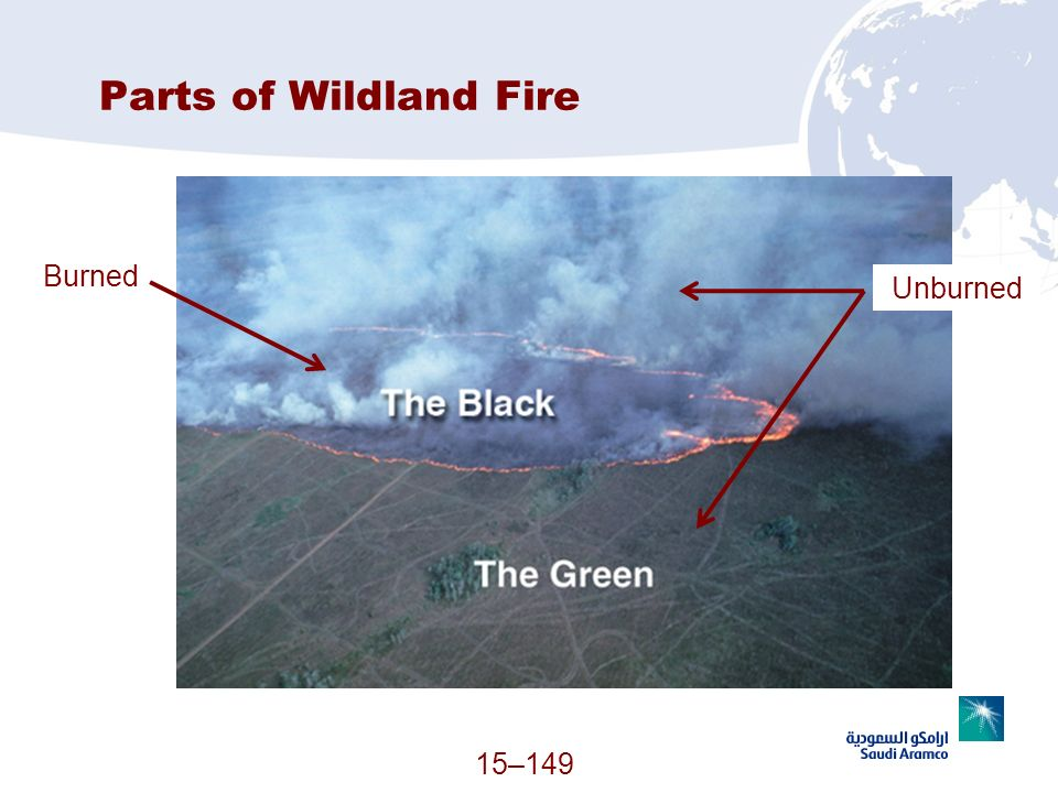 15–149 Parts of Wildland Fire Burned Unburned