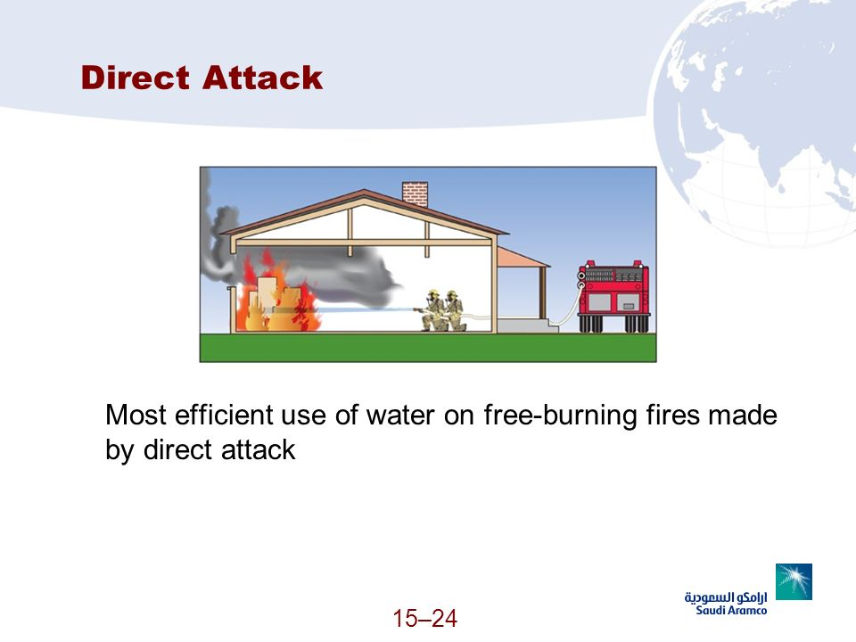 15–24 Direct Attack Most efficient use of water on free-burning fires made by direct attack (Continued)
